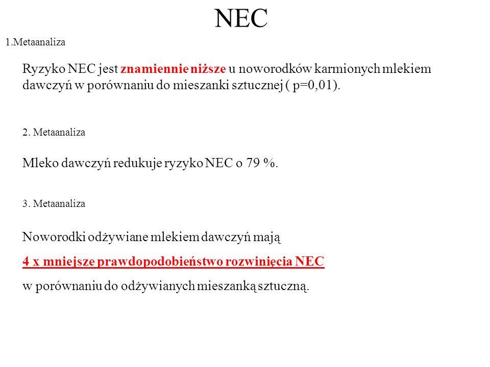 NEC 1.Metaanaliza. Ryzyko NEC jest znamiennie niższe u noworodków karmionych mlekiem dawczyń w porównaniu do mieszanki sztucznej ( p=0,01).