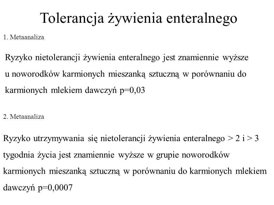 Tolerancja żywienia enteralnego