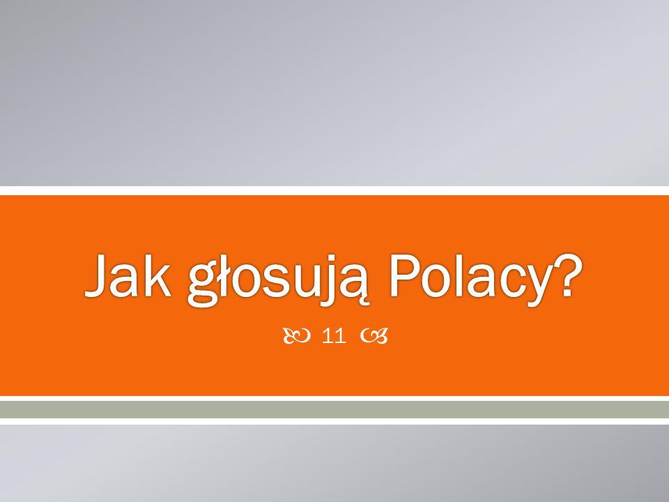 Jak głosują Polacy
