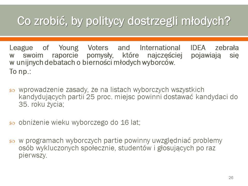 Co zrobić, by politycy dostrzegli młodych