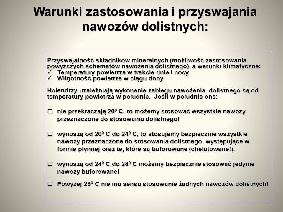 Warunki zastosowania i przyswajania nawozów dolistnych: