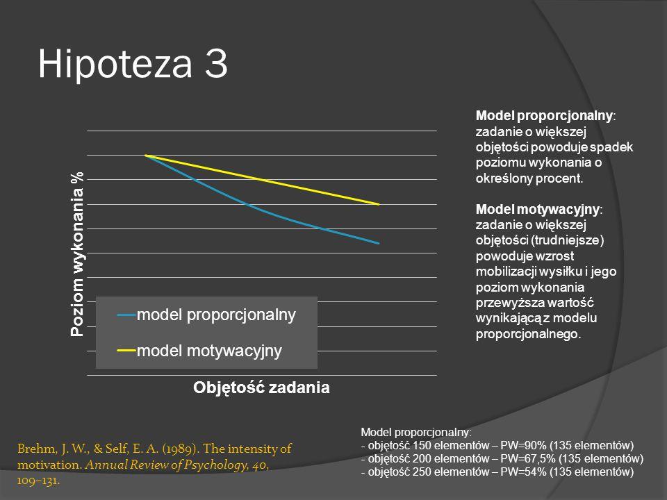 Hipoteza 3 Model proporcjonalny: zadanie o większej objętości powoduje spadek poziomu wykonania o określony procent.