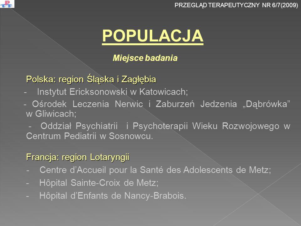 POPULACJA Polska: region Śląska i Zagłębia