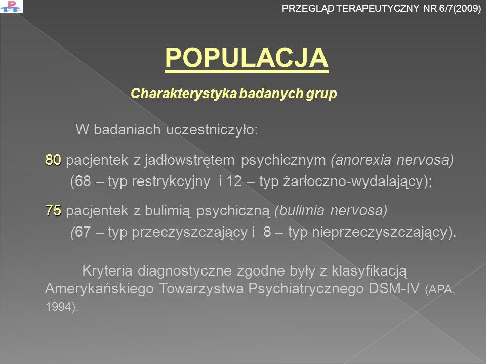 Charakterystyka badanych grup