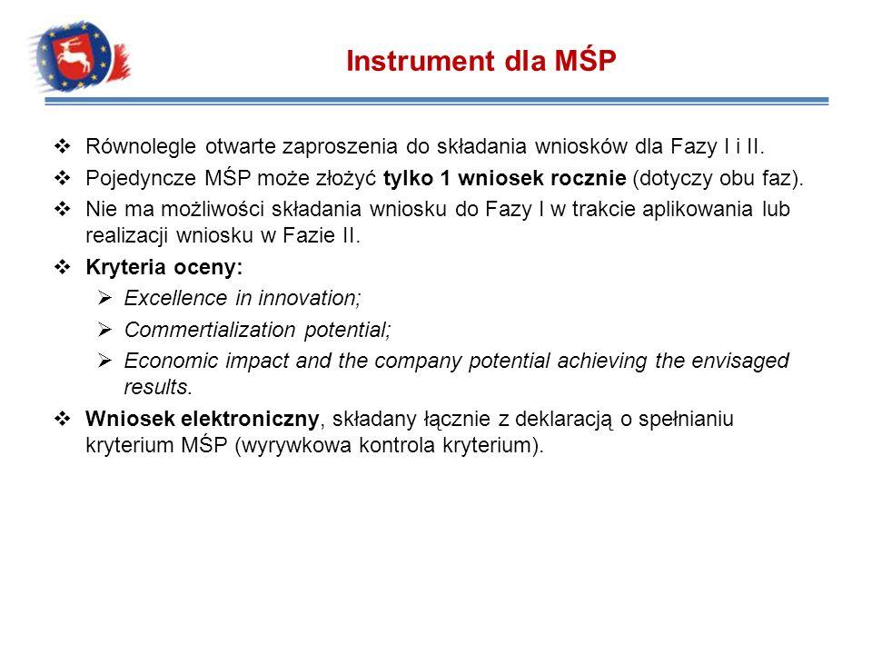 Instrument dla MŚP Równolegle otwarte zaproszenia do składania wniosków dla Fazy I i II.