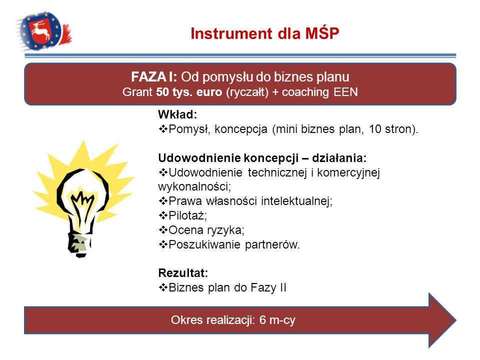 Instrument dla MŚP FAZA I: Od pomysłu do biznes planu