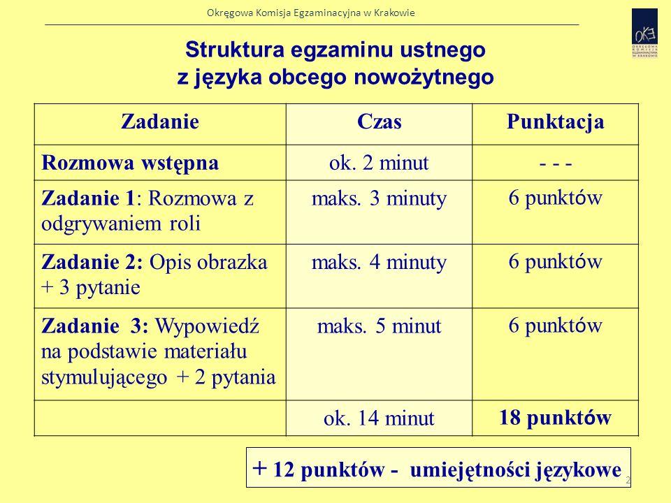 Struktura egzaminu ustnego z języka obcego nowożytnego