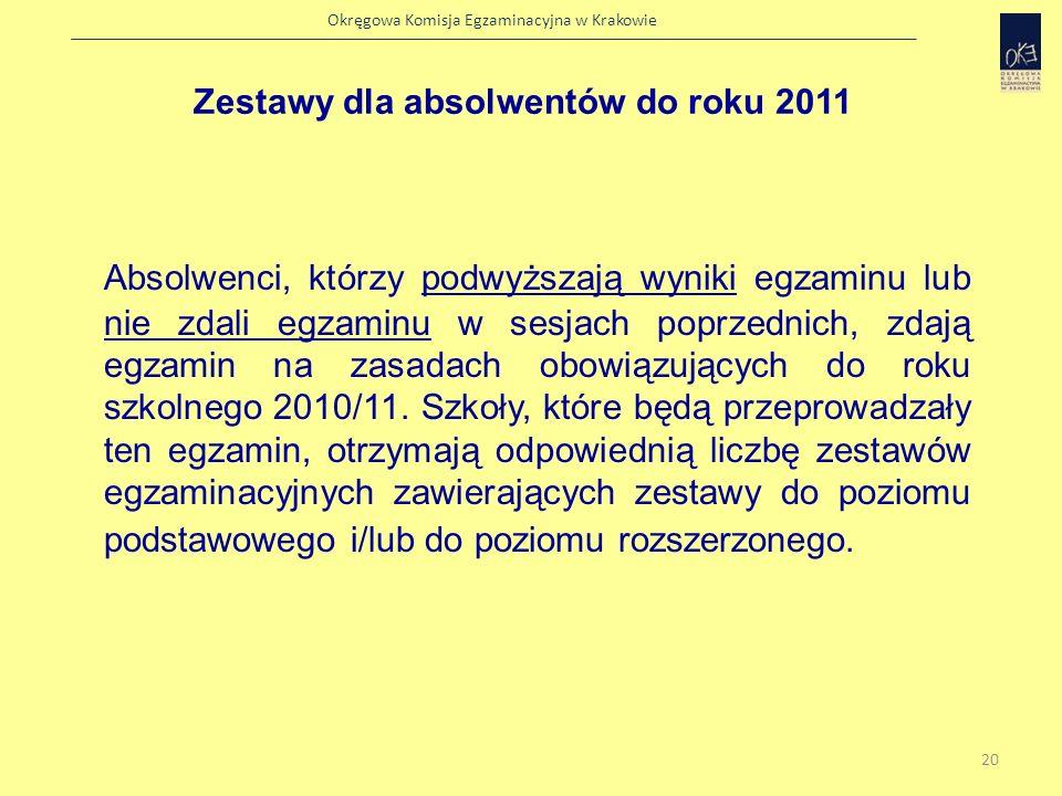 Zestawy dla absolwentów do roku 2011