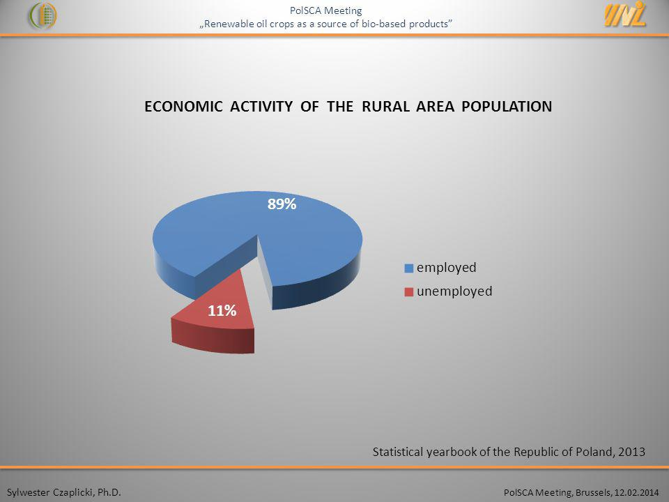 ECONOMIC ACTIVITY OF THE RURAL AREA POPULATION