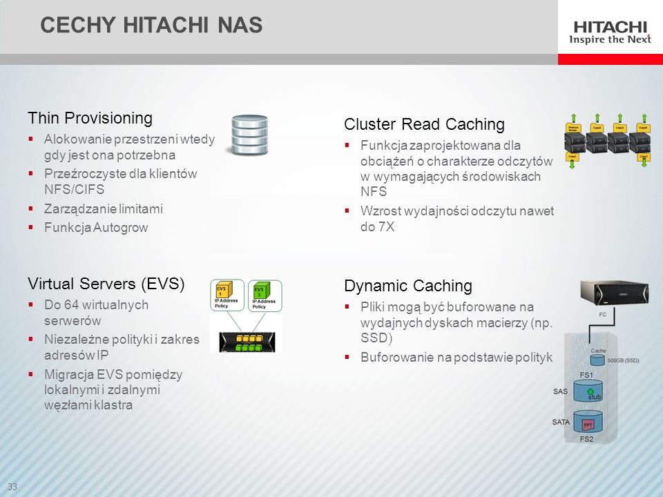 Cechy Hitachi NAS Thin Provisioning Cluster Read Caching
