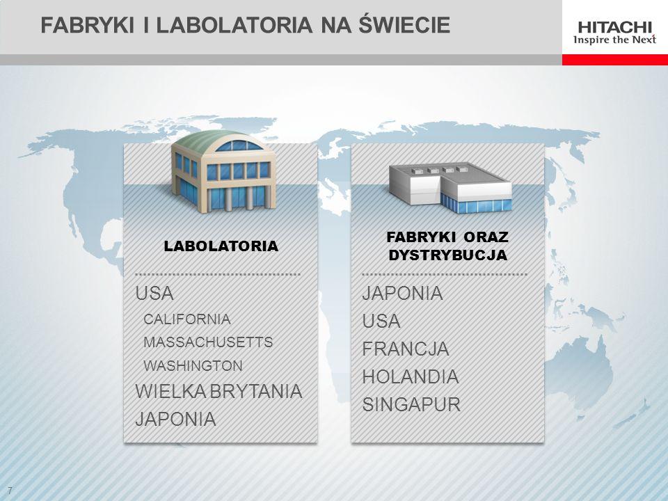 Fabryki i labolatoria na świecie