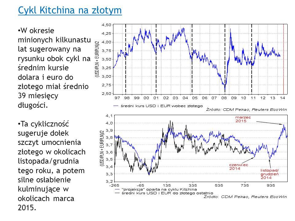 Cykl Kitchina na złotym