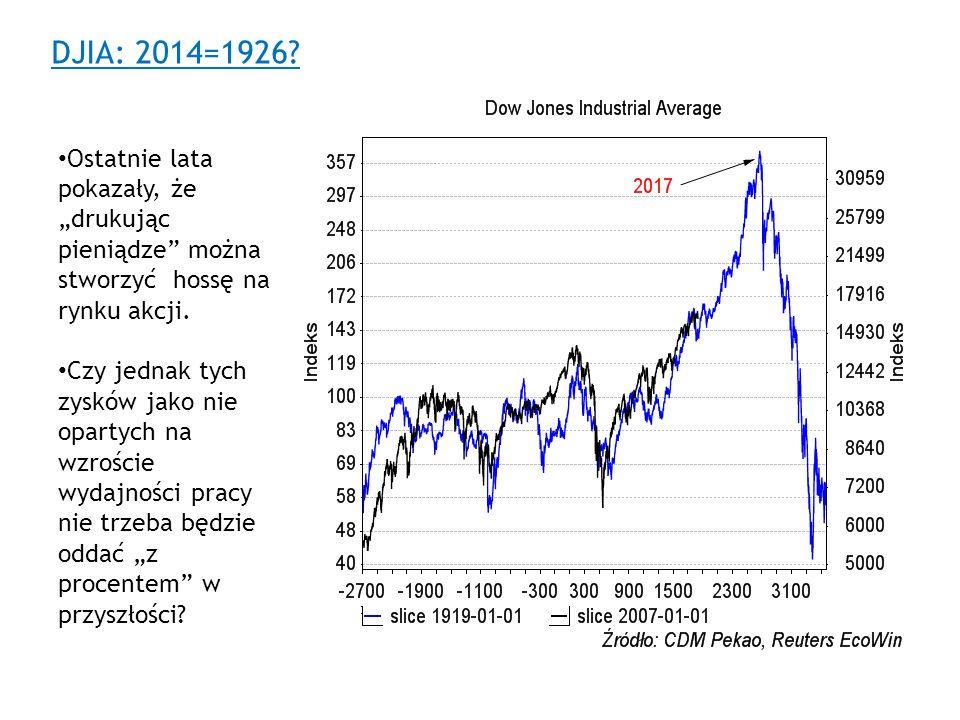 """DJIA: 2014=1926 Ostatnie lata pokazały, że """"drukując pieniądze można stworzyć hossę na rynku akcji."""