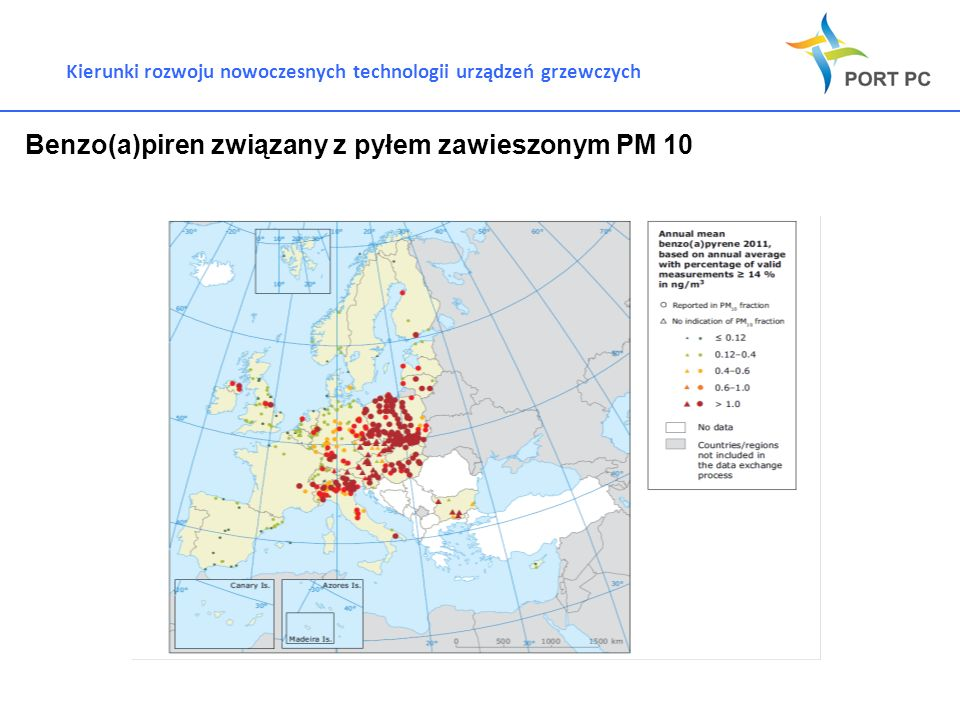 Benzo(a)piren związany z pyłem zawieszonym PM 10
