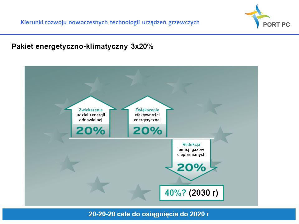 Pakiet energetyczno-klimatyczny 3x20%