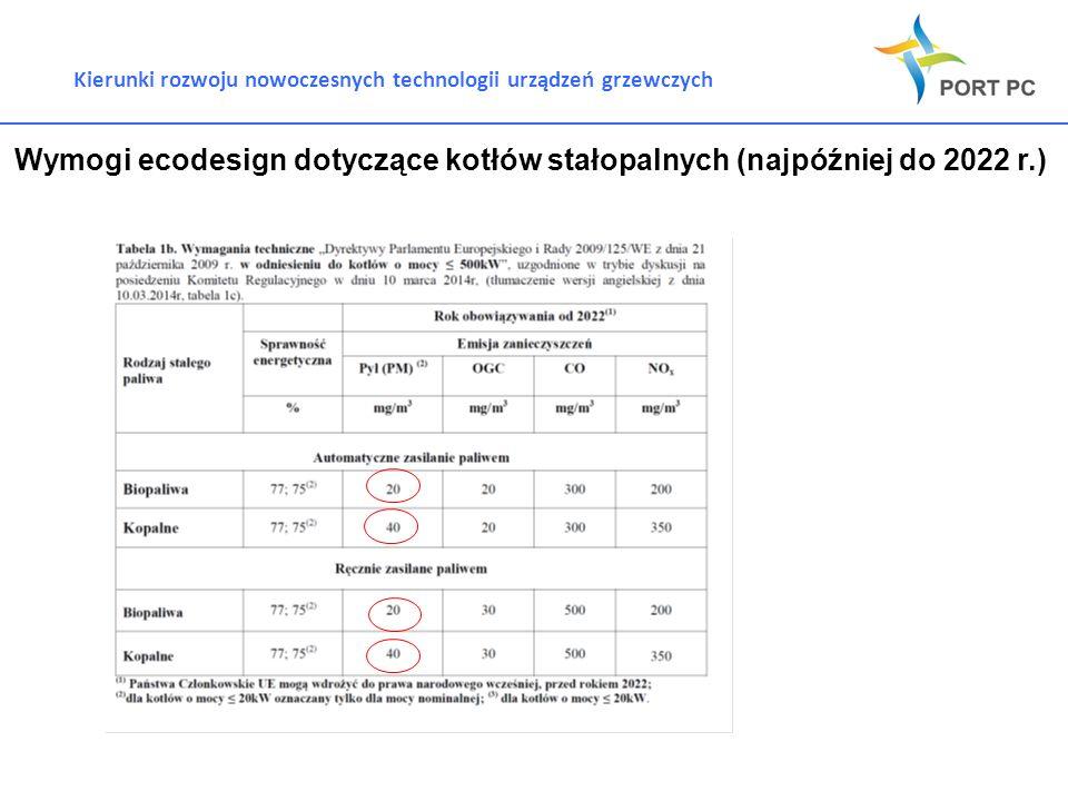 Wymogi ecodesign dotyczące kotłów stałopalnych (najpóźniej do 2022 r.)