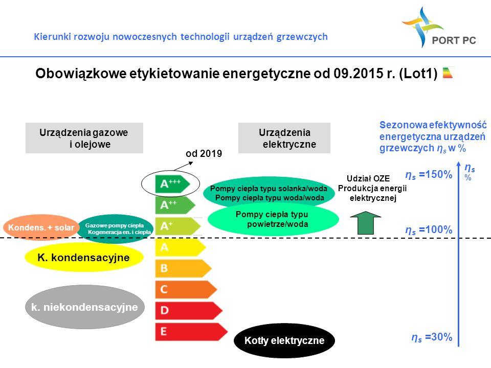 Obowiązkowe etykietowanie energetyczne od 09.2015 r. (Lot1)