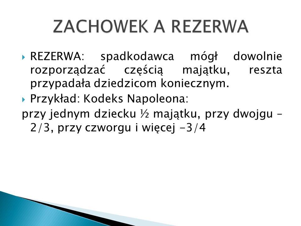 ZACHOWEK A REZERWA REZERWA: spadkodawca mógł dowolnie rozporządzać częścią majątku, reszta przypadała dziedzicom koniecznym.