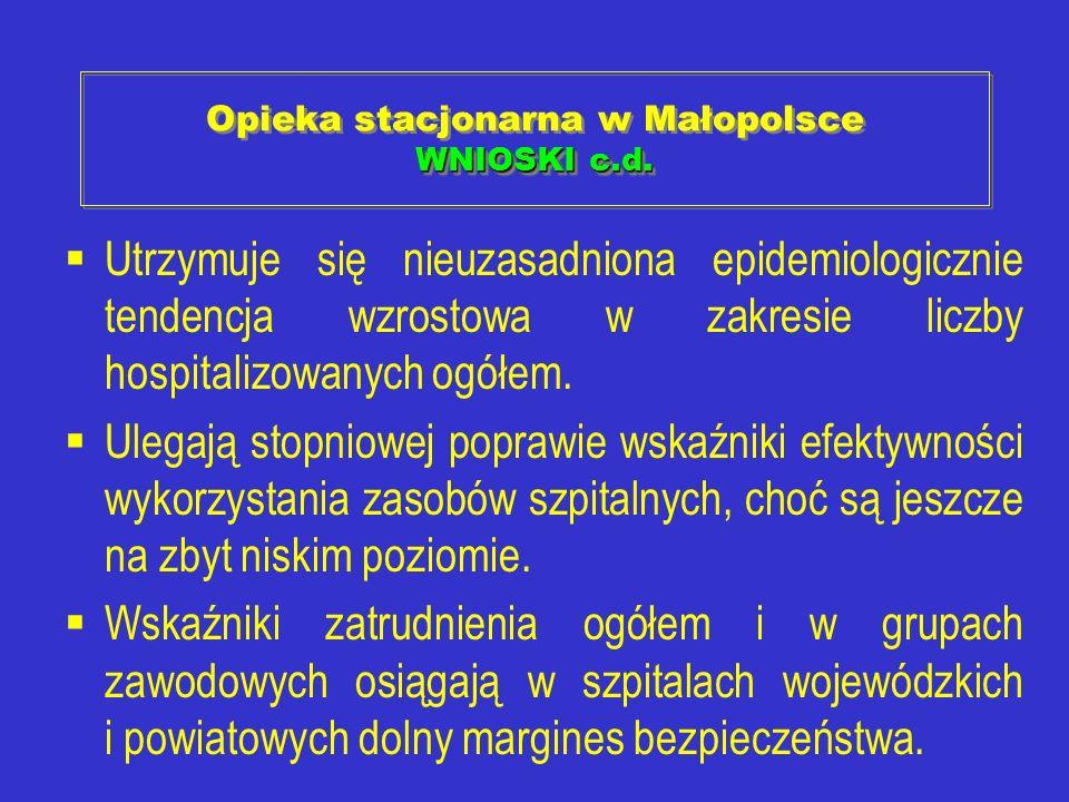 Opieka stacjonarna w Małopolsce WNIOSKI c.d.