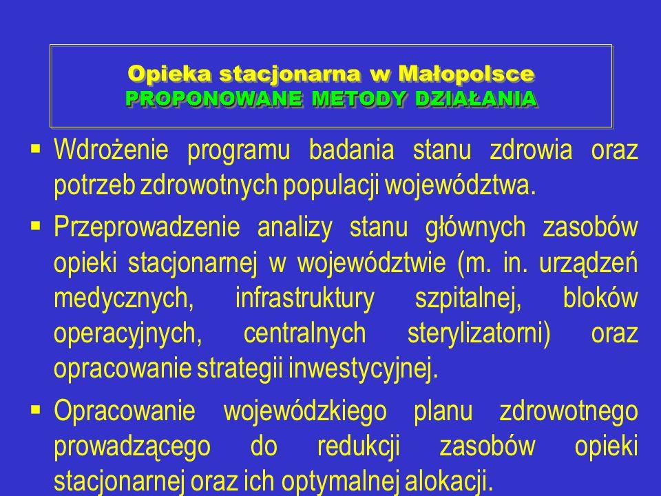Opieka stacjonarna w Małopolsce PROPONOWANE METODY DZIAŁANIA