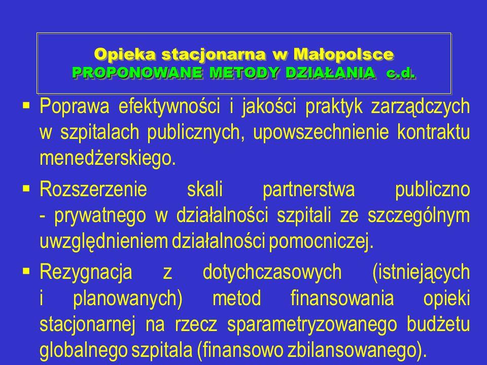 Opieka stacjonarna w Małopolsce PROPONOWANE METODY DZIAŁANIA c.d.