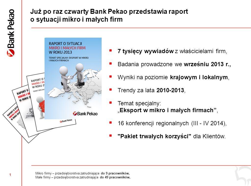 Mikro i małe firmy - kluczowe znaczenie dla polskiej gospodarki