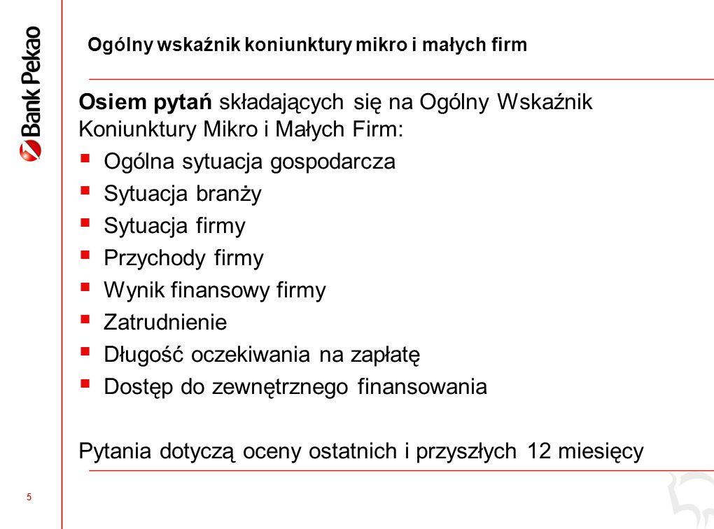 + 4 pkt Wyraźne polepszenie nastrojów polskich przedsiębiorców…