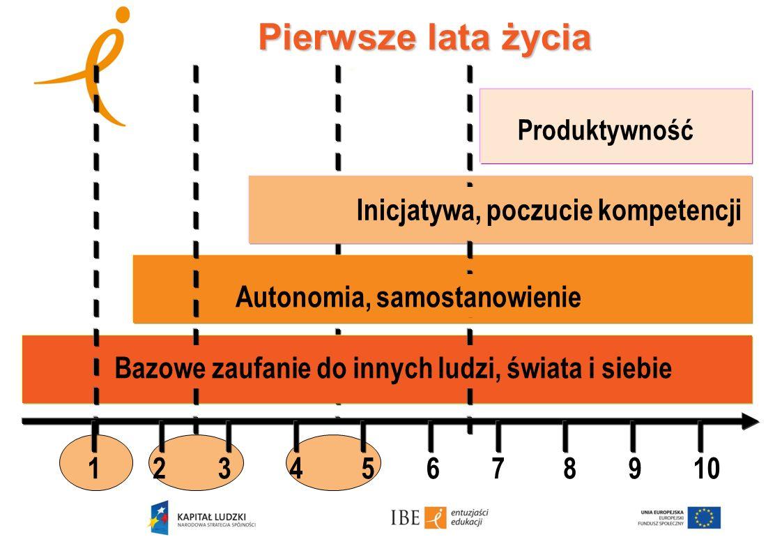 Pierwsze lata życia 1. 2. 3. 4. 5. 6. 7. 8. 9. 10. Produktywność. Inicjatywa, poczucie kompetencji.