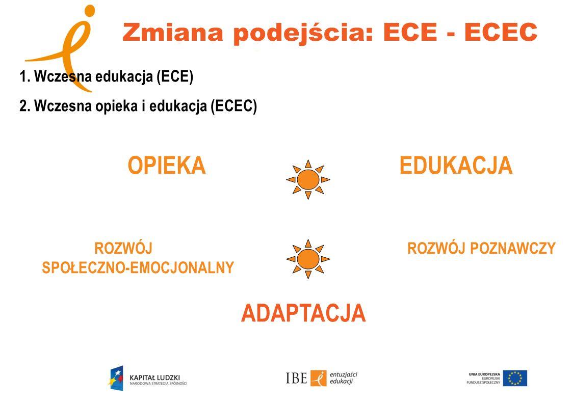 Zmiana podejścia: ECE - ECEC