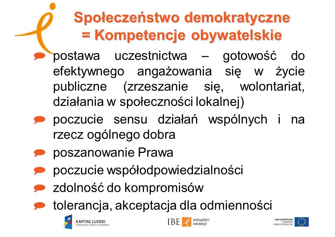 Społeczeństwo demokratyczne = Kompetencje obywatelskie