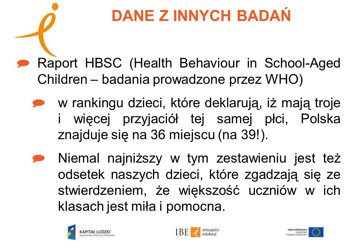 DANE Z INNYCH BADAŃ Raport HBSC (Health Behaviour in School-Aged Children – badania prowadzone przez WHO)