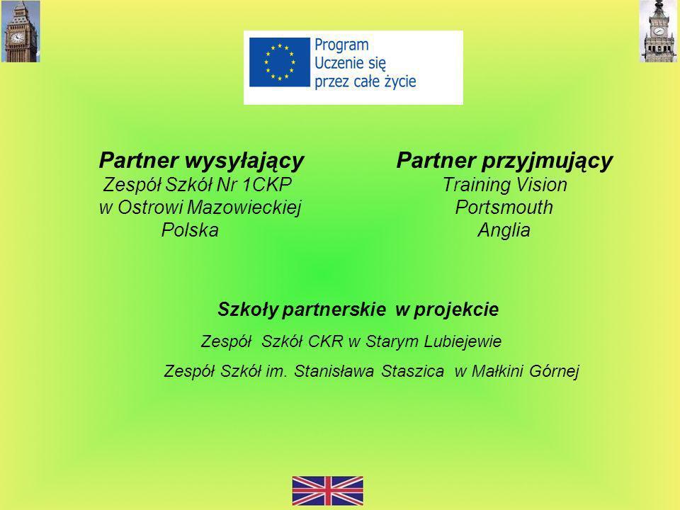 Partner wysyłający Partner przyjmujący