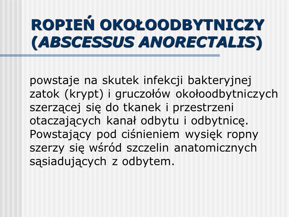 ROPIEŃ OKOŁOODBYTNICZY (ABSCESSUS ANORECTALIS)
