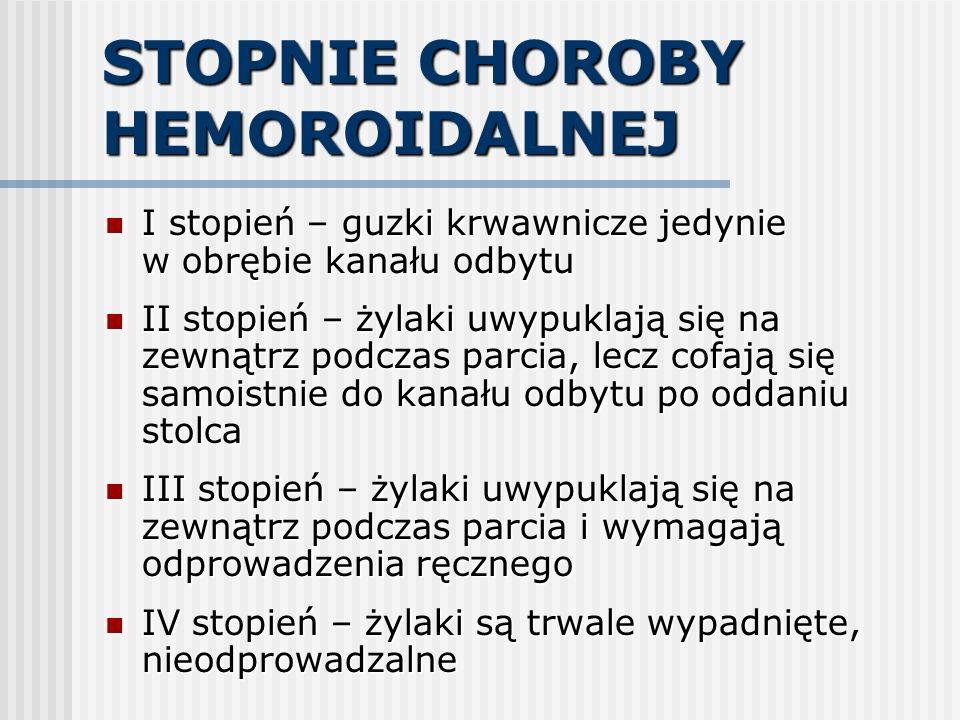 STOPNIE CHOROBY HEMOROIDALNEJ