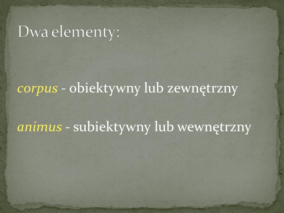 Dwa elementy: corpus - obiektywny lub zewnętrzny