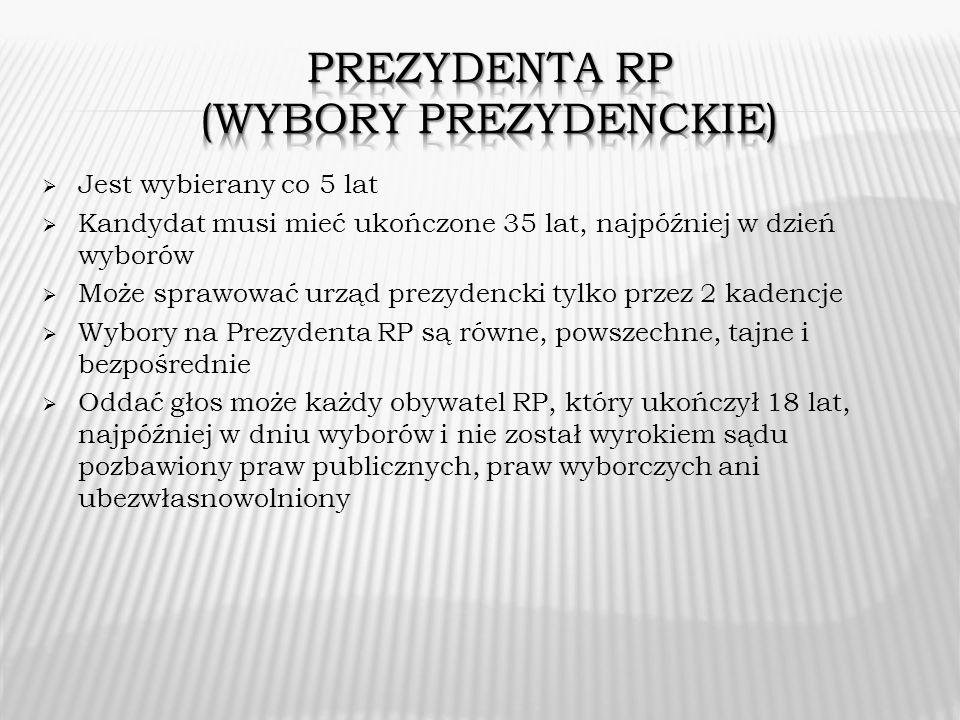 PREZYDENTA RP (WYBORY PREZYDENCKIE)