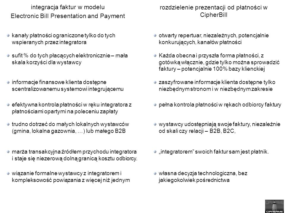 integracja faktur w modelu Electronic Bill Presentation and Payment