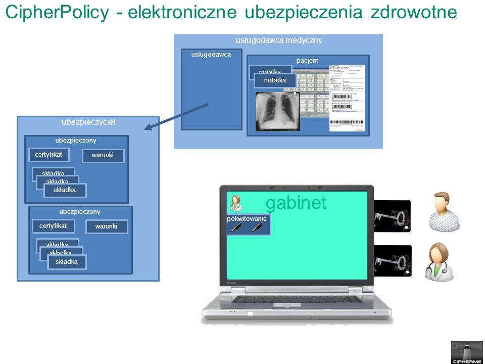 CipherPolicy - elektroniczne ubezpieczenia zdrowotne