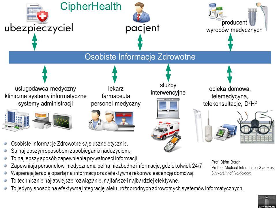 CipherHealth Osobiste Informacje Zdrowotne są słuszne etycznie.