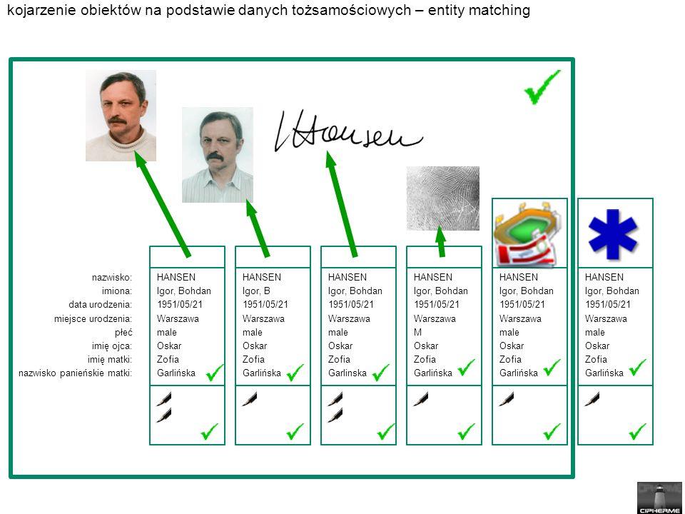 kojarzenie obiektów na podstawie danych tożsamościowych – entity matching