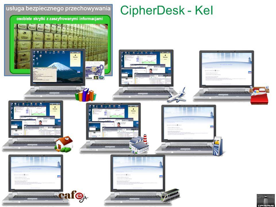 CipherDesk - KeI usługa bezpiecznego przechowywania