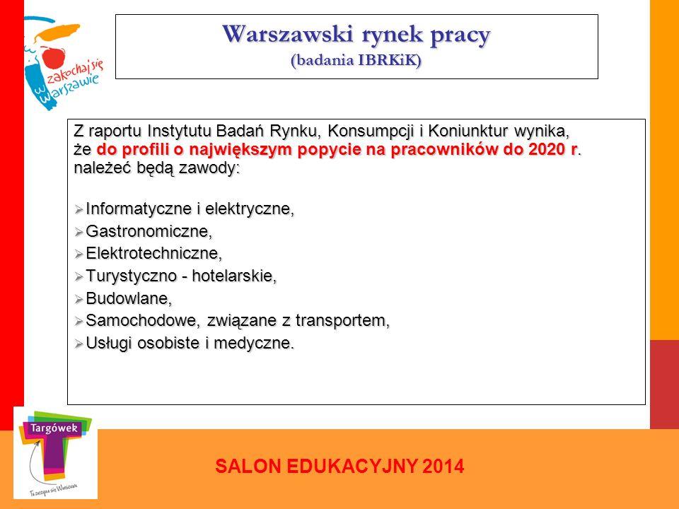 Warszawski rynek pracy (badania IBRKiK)