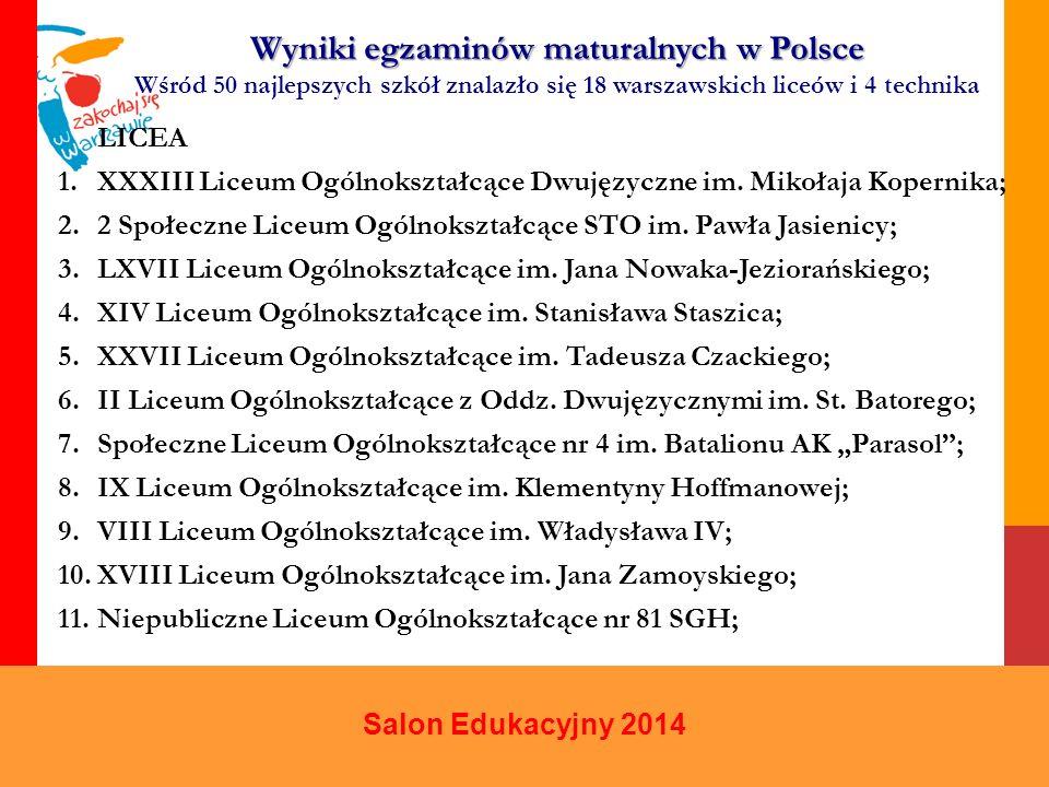 Wyniki egzaminów maturalnych w Polsce
