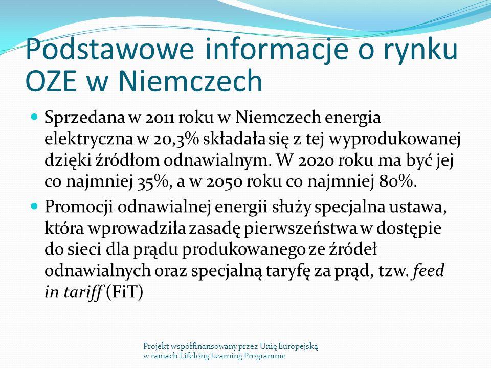 Podstawowe informacje o rynku OZE w Niemczech