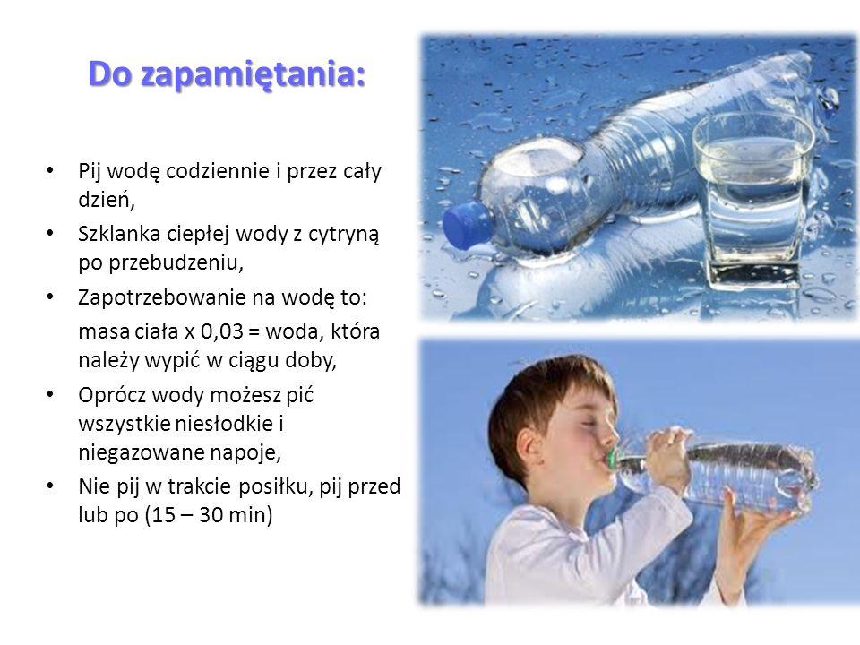 Do zapamiętania: Pij wodę codziennie i przez cały dzień,