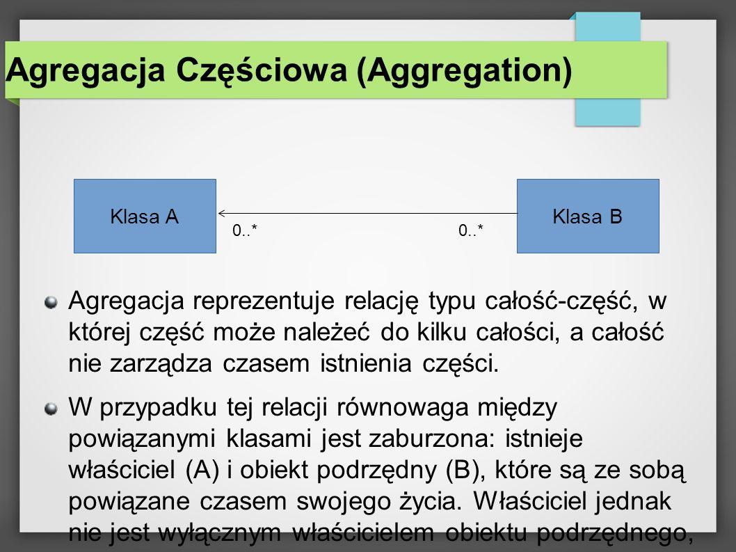 Agregacja Częściowa (Aggregation)