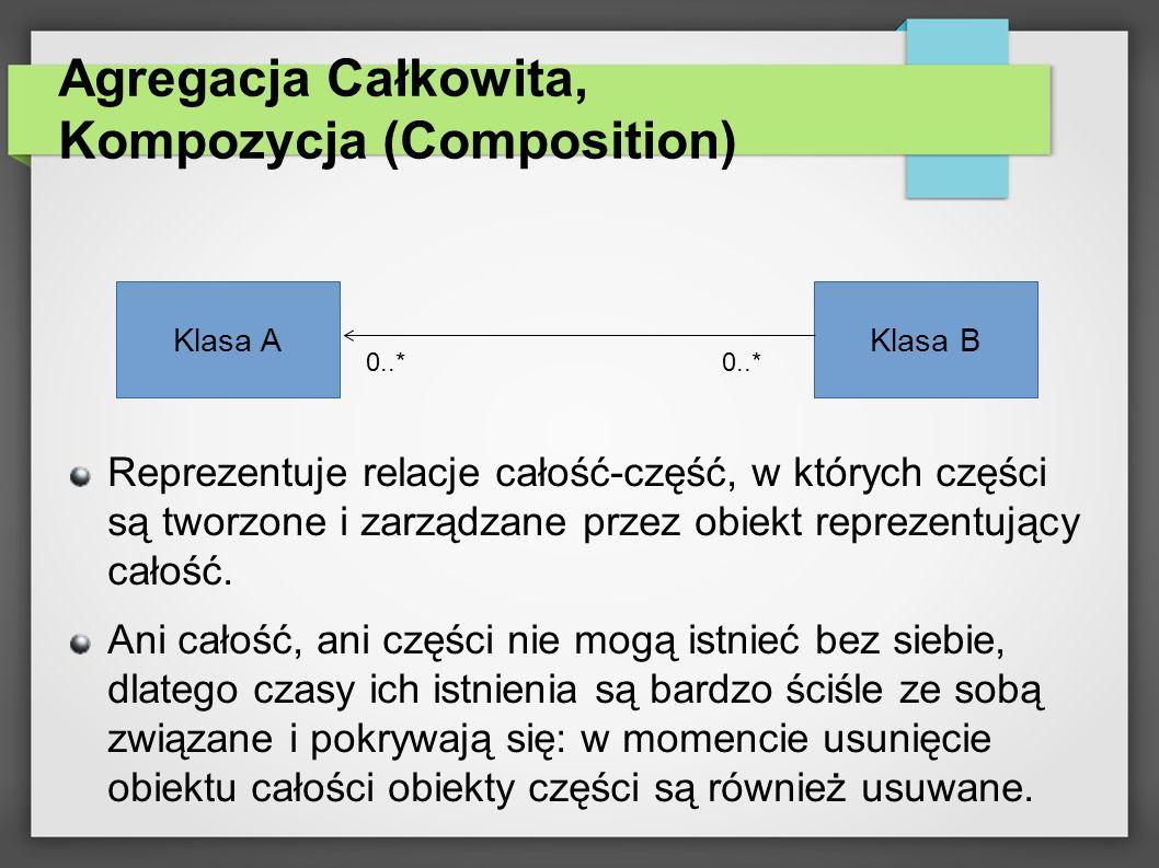 Agregacja Całkowita, Kompozycja (Composition)