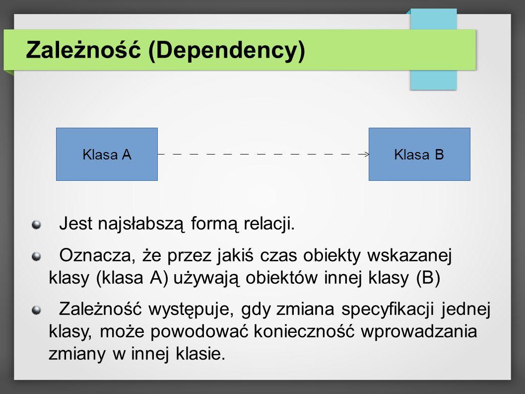 Zależność (Dependency)