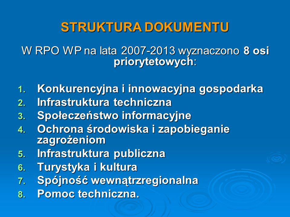 W RPO WP na lata 2007-2013 wyznaczono 8 osi priorytetowych: