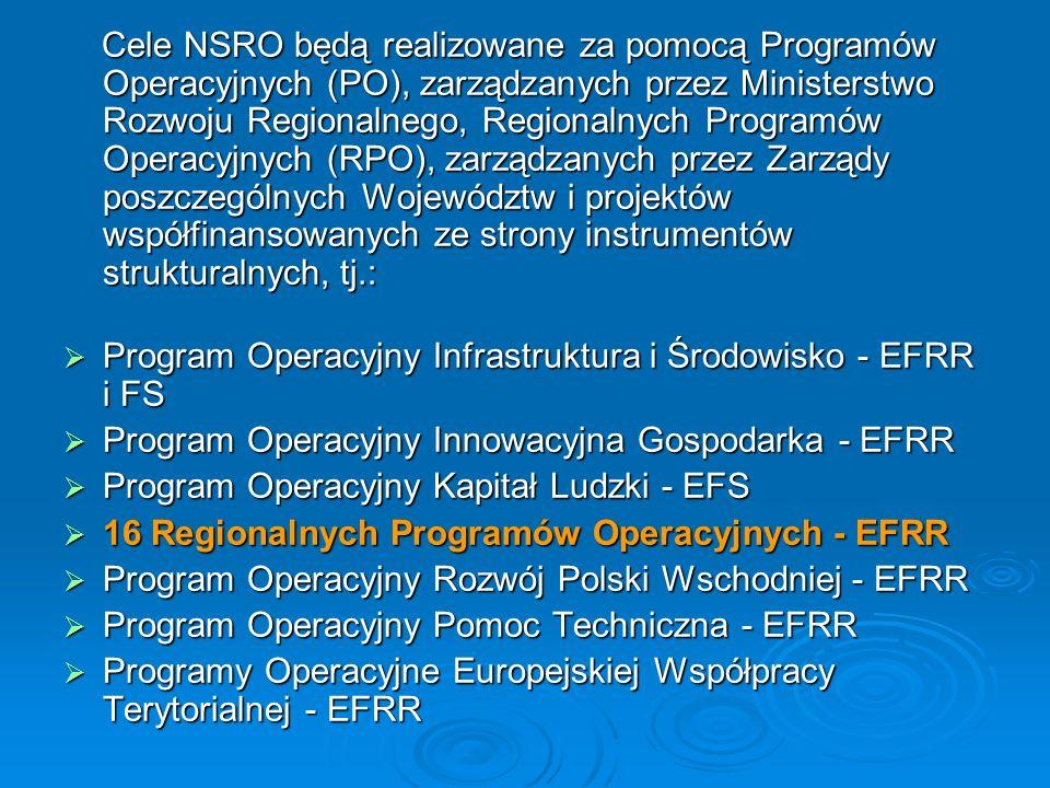 Cele NSRO będą realizowane za pomocą Programów Operacyjnych (PO), zarządzanych przez Ministerstwo Rozwoju Regionalnego, Regionalnych Programów Operacyjnych (RPO), zarządzanych przez Zarządy poszczególnych Województw i projektów współfinansowanych ze strony instrumentów strukturalnych, tj.: